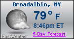 Weather Forecast for Broadalbin, NY