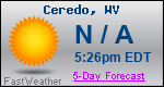 Weather Forecast for Ceredo, WV