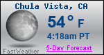 Weather Forecast for Chula Vista, CA