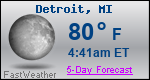Weather Forecast for Detroit, MI