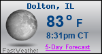 Weather Forecast for Dolton, IL