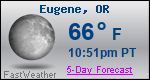 Weather Forecast for Eugene, OR