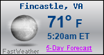 Weather Forecast for Fincastle, VA