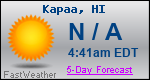 Weather Forecast for Kapaa, HI
