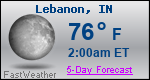 Weather Forecast for Lebanon, IN