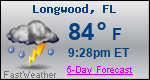 Weather Forecast for Longwood, FL