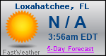 Weather Forecast for Loxahatchee, FL