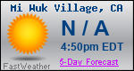 Weather Forecast for Mi Wuk Village, CA