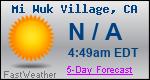 Weather Forecast for Mi Wuk Village, CA