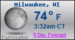 Weather Forecast for Milwaukee, WI