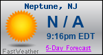 Weather Forecast for Neptune, NJ