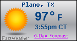 Weather Forecast for Plano, TX