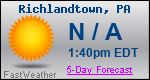 Weather Forecast for Richlandtown, PA