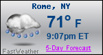 Weather Forecast for Rome, NY