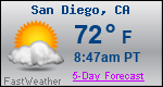 Weather Forecast for San Diego, CA