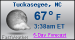 Weather Forecast for Tuckasegee, NC